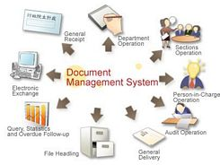 Document-management-system__red