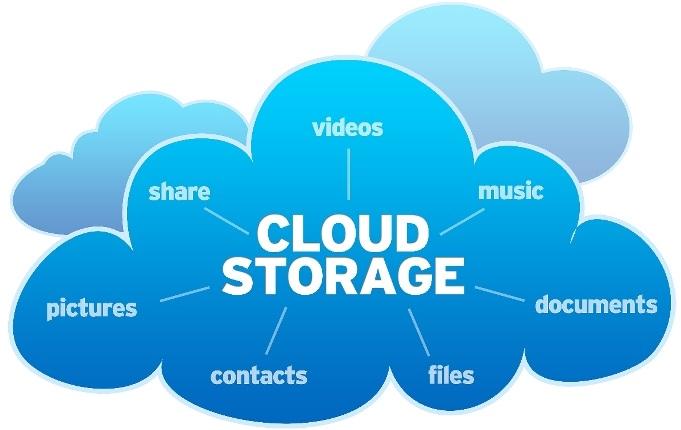 best-cloud-storage-free-websites